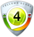 tellows Score 4 zu 02122164368