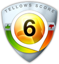 tellows Score 6 zu 02167098080